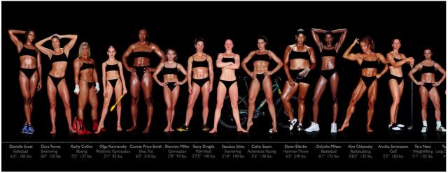 Female Athlete Bodies